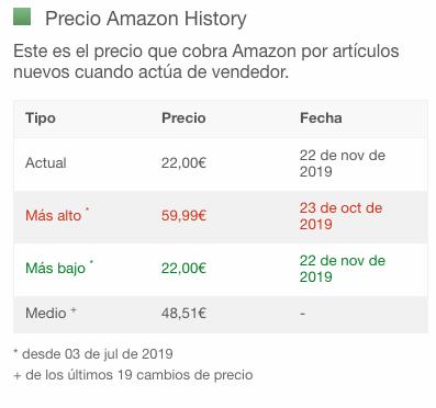 Camel Camel Camel -  Seguidor de precios Amazon